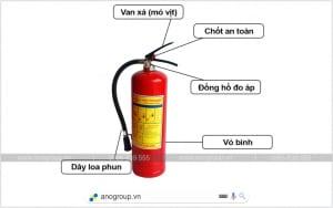 Cấu tạo bình chữa cháy 8kg bột ABC MFZL8