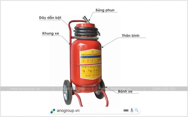 Cấu tạo bình chữa cháy bột 35kg BC MFTZ35